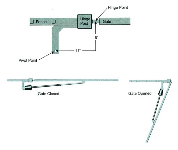 120 Degree Gate Opener Installation
